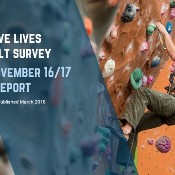 Sport England Activity Survey